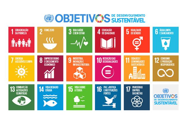 Projeto de Educação Ambiental e Sustentabilidade (PEAS)